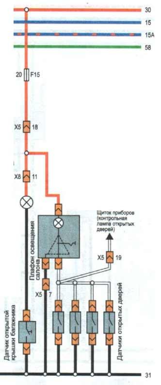 Схема концевиков дверей на