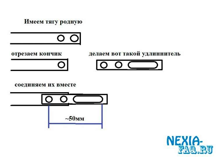 Изменение обдува печки в положении стекло-ноги на нексии (nexia)